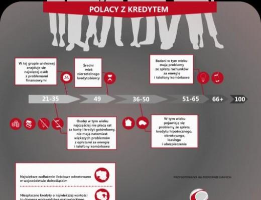 POLACY-Z-KREDYTEM-003-2015-09-17-_-21_48_12-80